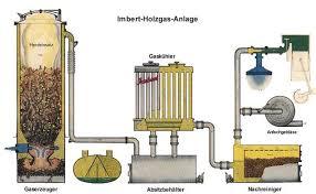 diy wood gasifier furnace barbara