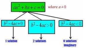 im2 module 4 vocab quadratics