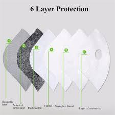 face mask diy mask pattern