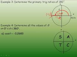 evaluating trig ratios for any angle