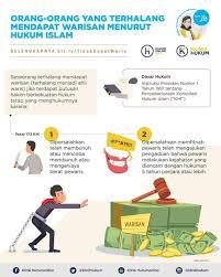 orang orang yang terhalang mendapat warisan menurut hukum islam