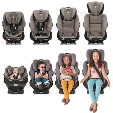 joie every stage fx two tone black car seat