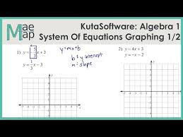 system of equations by graphing part