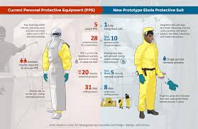 A Safer and Faster-Doffing PPE for ...