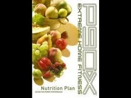 p90x nutrition plan p90x t pdf