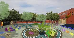 el patio del colegio donde se empiezan