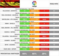 Risultati Pronostici Liga Spagnola - 7^ Giornata - La vera scommessa