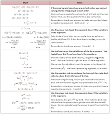 logarithmic functions logarithmic
