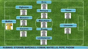 Juventus 2-0 Udinese (Formazione Juventus) - Serie A 2014/2015 ...