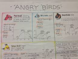 Angry Birds (quadratic functions project) - Face the Math ...