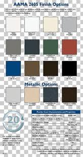ppg industries color chart automotive