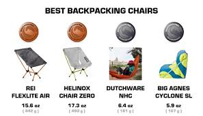 backng gear guide rei