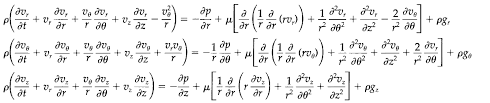 navier stokes equation in cylindrical