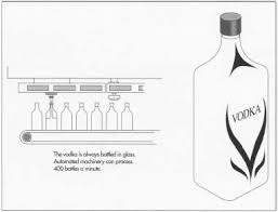 how vodka is made manufacture making
