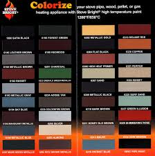 high temperature color paint for fireplace