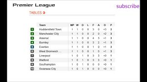epl schedule english premier league