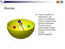 Resultado de imagen de Sin embargo, la CDC no describe completamente el confinamiento en un régimen de alta densidad y baja temperatura, debido a su complejidad matemática y a su naturaleza no lineal para bajas energías