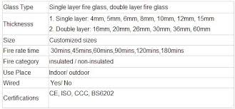 12 mm anti fire toughened glass 12 mm