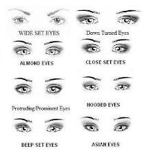 top 10 eye make up tricks top inspired