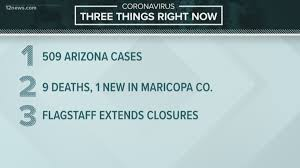 cases of coronavirus in Arizona ...