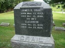 James Dougherty Crail (1823-1896) - Find A Grave Memorial