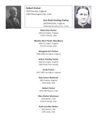 Robert Parker Ann Ruth Hartley Parker