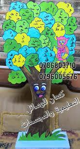 شجرة الحروف العربية وحالة الحرف في وسط اول نهاية الكلمة School