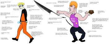 Found this online when searching for Chad fan art. The chad Ichigo ...