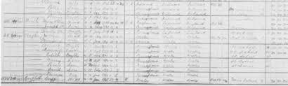 Adeline Hughes (1889 - d.) - Genealogy