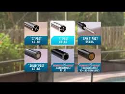Which Is The Best Pool Fence Extended Youtube