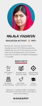 malala yousafzai life quotes books biography