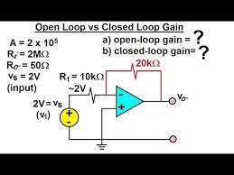 open loop gain vs closed loop gain