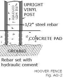 How To Set A Vinyl Post On A Concrete Surface