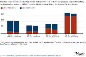 makeup of the 115th congress