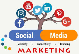 Digital Marketing And Its Importance -