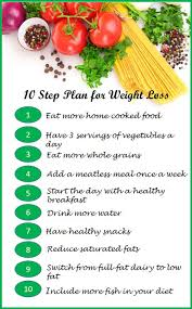healthy eating to lose weight tips