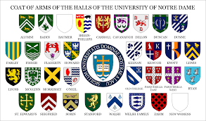 Coat Of Arms Of The University Of Notre Dame Notredame
