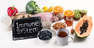 Image result for Affordable Foods You Need To Boost Your Immune System Against Coronavirus