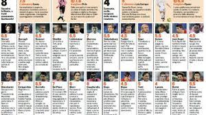 Juventus-Roma, voti e pagelle Gazzetta dello Sport: Super Pirlo ...