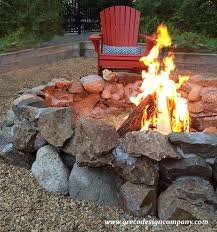fire pit and outdoor fireplace ideas