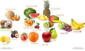 K.V.R Fruits
