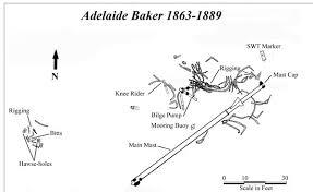 Adelaide Baker