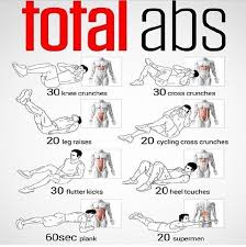 abs workout by love weacked musely