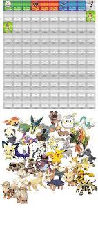 Pokemon Sun and Moon Pokedex (So far) V2 by PurpleLad on DeviantArt