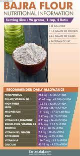 health benefits of bajra flour