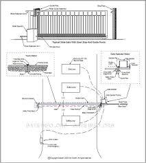 Slide Gate Opener Installation Diagram Drivewaygates Irongates Sliding Gate Sliding Gate Opener Sliding Fence Gate