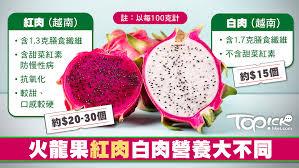 火��果�t肉白肉�I�B大不同�I�B��:�t肉火��果�^白肉抗氧化- 香港��� ...