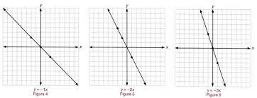 step by step math problem solver