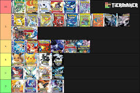 My favorite Pokemon games tier list : tierlists