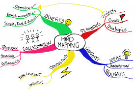 Why Mind Mapping? - Focus